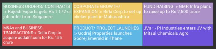 sales_development_platform_2