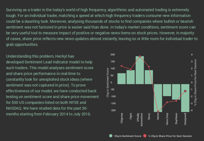 share price movement analysis Stock-forecastingcom provides the most mathematically advanced prediction tools daily, weekly & monthly forecasts are based on an innovative structural harmonic wave analysis stock price time series.