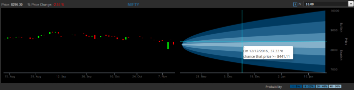 image-1_probability-analysis-chart