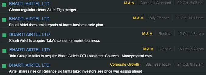 Bharti Airtel - News