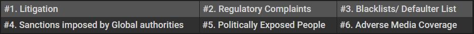 Due Diligence - Alerts